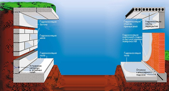 Инъекционная гидроизоляция Пенетрон ПенеПурФом 1К 20 кг