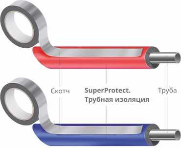 Теплоизоляция трубная Penoterm Super Protect синяя 22х6х2000 мм
