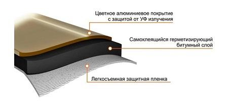 Лента герметизирующая Nicoband 3000х100 мм серая самоклеящаяся