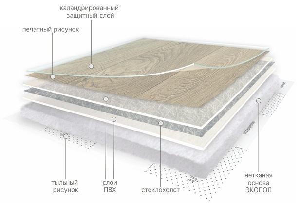 Линолеум коммерческий Комитекс Лин Эверест Ванкувер 343 4х25 м