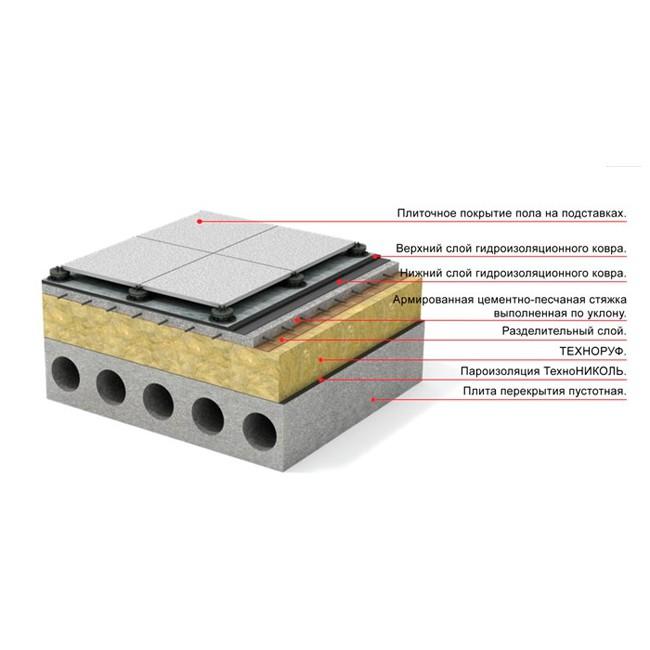 Базальтовая вата Технониколь Техноруф Н30 1200х600х100 мм